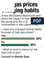 Poll Shows How Gas Prices Affect Driving Habits