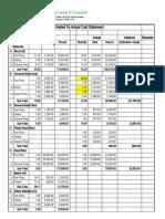 Estimated vs Actual Cost_Kitchen Cabinet