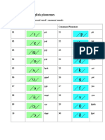 Chart - the 44 English Phonemes