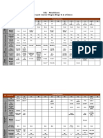 GDL Provincial Territorial Comparison Chart Motorcycle 1 Learners