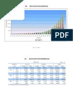 2011年1月《国家知识产权局专利业务工作及综合管理统计月报》
