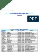 List of Doctors in Uae