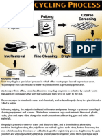 Paper Recycling Process
