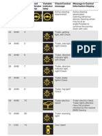bmw e91 check control symbols