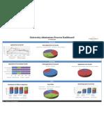 Sample University Dashboard