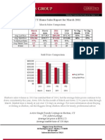 Shelton,CT Home Sales Report March 2011 by Higgins Group Real Estate