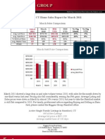 Stamford,CT Home Sales Report March 2011 by Higgins Group Real Estate