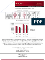 Westport,CT Homes Sales Report March 2011 by Higgins Group Real Estate