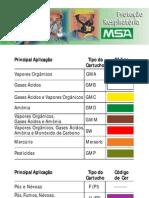 Tabela Cores Filtros MSA