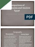 Comparison of mia and Ancient Egypt