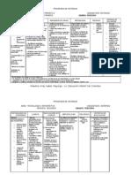 Plan de Area Sistemas 3 , 4 ,5