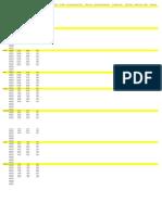 Data Granary Area