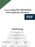 Patofisiologi Dan Manifestasi Klinis Epidural Hematom