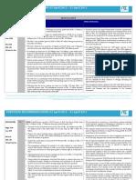 Portfolio Recommendations- 01 April 2011