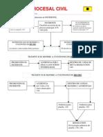 Copia (11) de 14 Esquema Procedimiento de Incidente (LOJ)