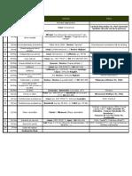 Cronograma Garantías - 2da parte