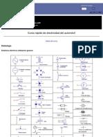 Manual Tuning-curso de Electric Id Ad Del Automovil Simbologia
