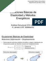 01_Elasticidad_Energia