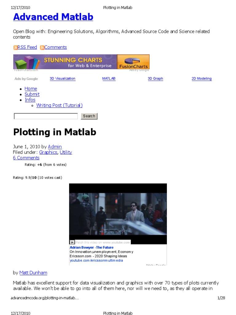Plotting in matlab function mathematics matlab buycottarizona Image collections