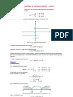 La Función Signo de un Número Real, sgn(x)