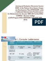 Evsub Development Planning2009-2013