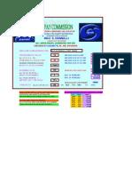 SIXTH PAY FIXATION & ARREARS CALCULATOR