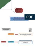 decreto1290-diapositivas