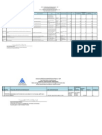 Matriz de Result a Dos Investigacion Cundi Esap 2011 Final