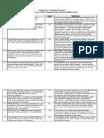 EvaluabilityAssessment