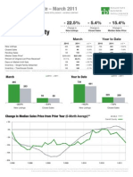 Carroll County Real Estate Market Update March 2011
