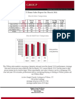Wilton,CT Home Sales Report March 2011 by Higgins Group Real Estate