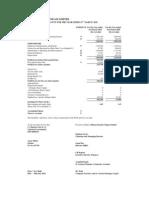 Balance Sheet 2010