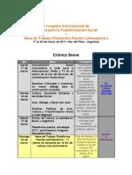 Informe II Congreso Internacional de Cult Para La Transf Social