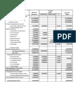 koreksi fiskal pajak