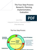 Areas of PR Reasearch