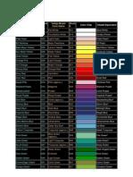 Vallejo Game Color Paints & Citadel Equivalents
