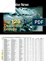 Top 125 Dealership Groups in the USA