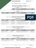 Agenda desportiva da AF Portalegre para a semana de 26 de Abril a 1 de Maio de 2011