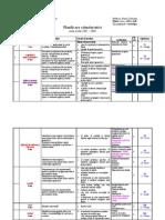 plan_fiz_ixab_2005_2006_3_ore