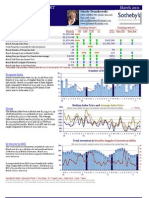Carmel Homes Market Action Report Real Estate Sales for Mar 2011