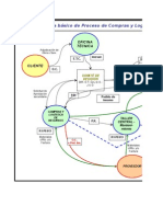 Diagrama básico General