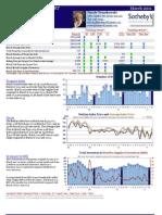 Monterey Homes Market Action Report Real Estate Sales for Mar 2011