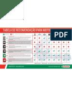 Tabela_Recomendacao_Caminhao