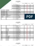 2012 RTM Budget Adjustments v3