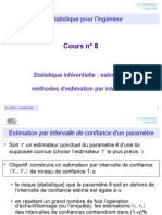 que d'Estimation Par Intervalle