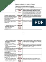 Georgia DOE 2010 Library Media Program Evaluation