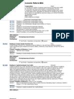 Business Deregulation & Economic Reform Bills_4.27.11