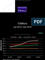 Social Media Analysis- Cadbury
