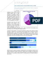 The Philippines' diagnostic imaging market reached USD46 million in 2008 (clearstate)