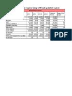 Diya Pharma Sales - Marketing Budget Plan